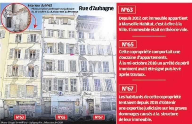 Delphine TANGUY,dtanguy@laprovence-presse.fr