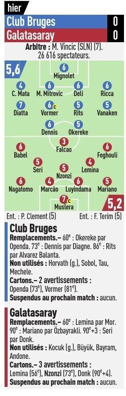 DE NOTRE ENVOYÉ SPÉCIAL,JOËL DOMENIGHETTI,BRUGES (BEL) – Bruges et Galatasaray ne sont pas parvenus à se départager hier au Stade Jean-Breydel (0-0), faute de pouvoir concrétiser quelques occasions au bout d'une soirée qui laisse un peu de regrets aux Flamands très prudents, voire évoluant contre nature.,Bruges avait en effet troqué son habituel 4-3-3 et son pressing haut pour un 4-4-2 à plat et discipliné, un bloc bas à la perte du ballon, sans pressing. Sa volonté était celle de jouer exclusivement en contre, en première intention, avec du monde dans la surface dès la recherche de la verticalité, sans construction préalable. Diatta avait même été sacrifié sur le flanc droit pour aider Mata. Il n'hésitait pas à percuter dans la profondeur dans le dos de Nagatomo après que ce dernier soit venu apporter ses débordements et son soutien à Babel.,L'idée de trouver le plus rapidement possible les attaquants Dennis et Okereke, intenables, s'est heurtée à leur manque de justesse dans le dernier geste. La vitesse et la disponibilité du duo ont quand même failli tromper la défense centrale turque, puissante, mais un peu lente à se retourner. Heureusement pour Galatasaray, Muslera a gagné son duel devant Dennis (51e) et détourné d'un arrêt réflexe main droite une tête d'Okereke (54e). La reprise de Ricca, elle, échouait sur le haut de la barre du gardien uruguayen (35e).