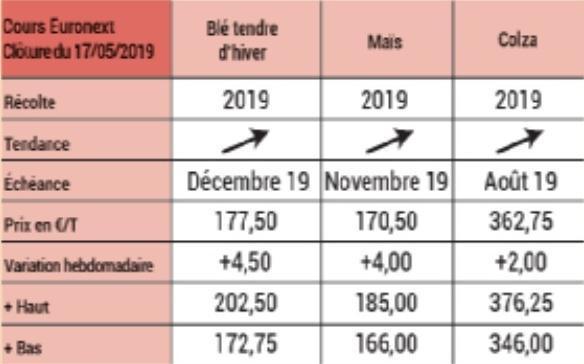 Rubrique réalisée en partenariat avec,CÉRÉFI REIMS (CONSEIL EN INVESTISSEMENT FINANCIER)