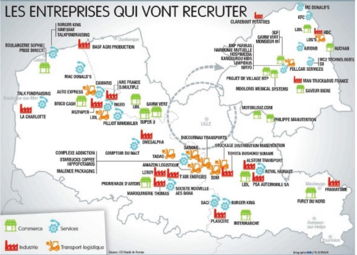 PAR CAMILLE MORDELET,economie@lavoixdunord.fr