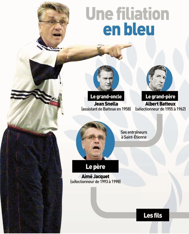 Vincent Duluc