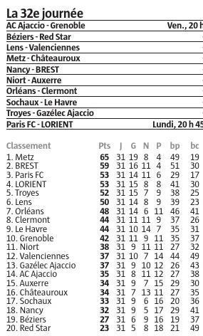 Calendrier Match Lens.Calendrier Brest Lens Le Samedi 27 Avril 15 H Sfr Presse