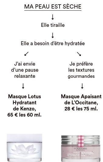 Par Aurélie Lambillon
