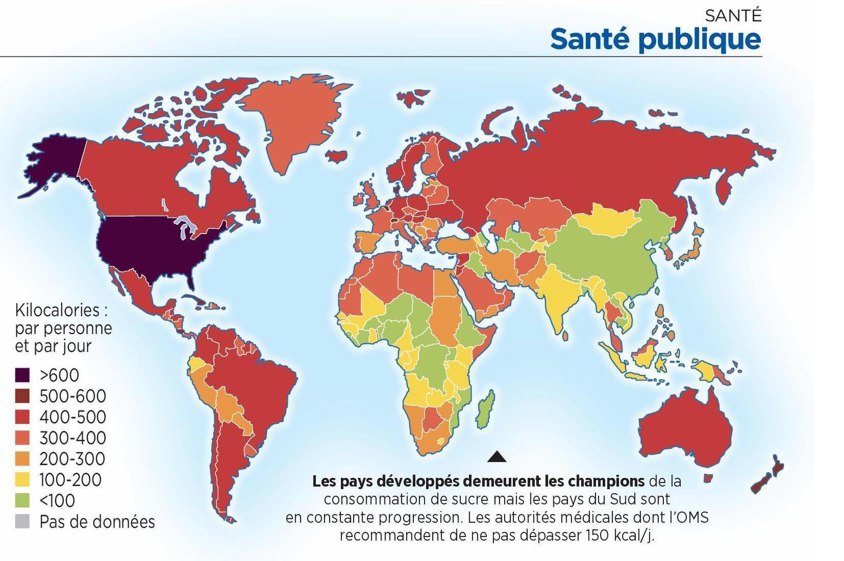 Les pays développés demeurent les champions de la consommation de sucre mais les pays du Sud sont en constante progression. Les autorités médicales dont l'OMS recommandent de ne pas dépasser 150 kcal/j.