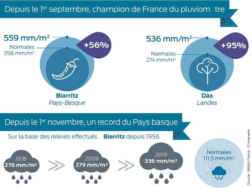 Olivier Darrioumerle  bayonne@sudouest.fr
