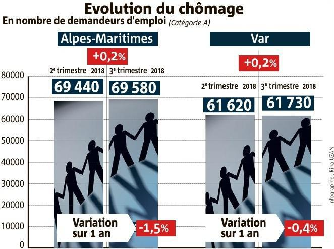 GRÉGORY LECLERC gleclerc@nicematin.fr