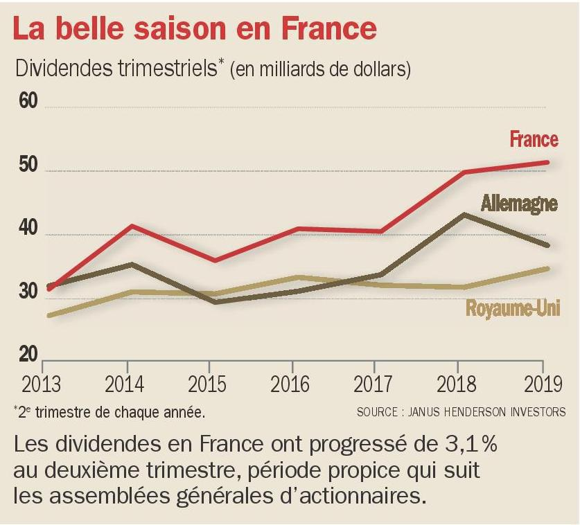 Europe Business cycle datant populaire gratuit sites de rencontres au Royaume-Uni